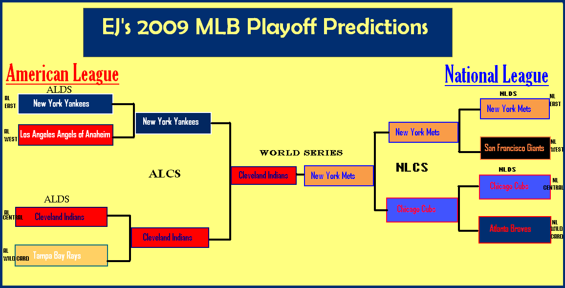 09playoffpredictions.PNG